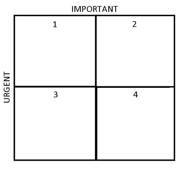 habit-3-quadrants