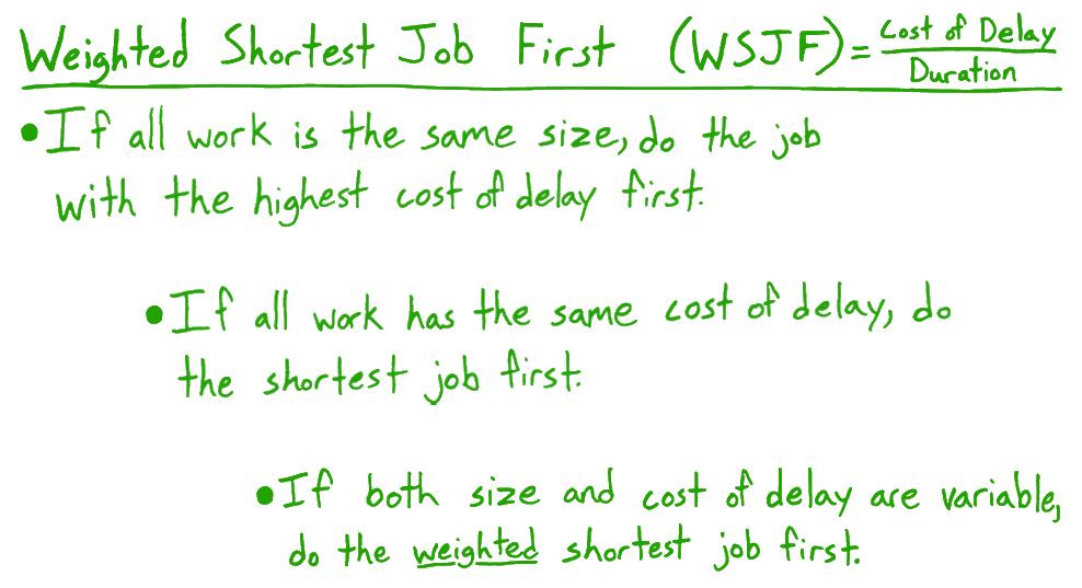 WSJF_Full